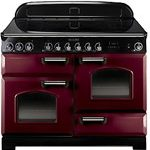 The Rise of Retro Style Appliances
