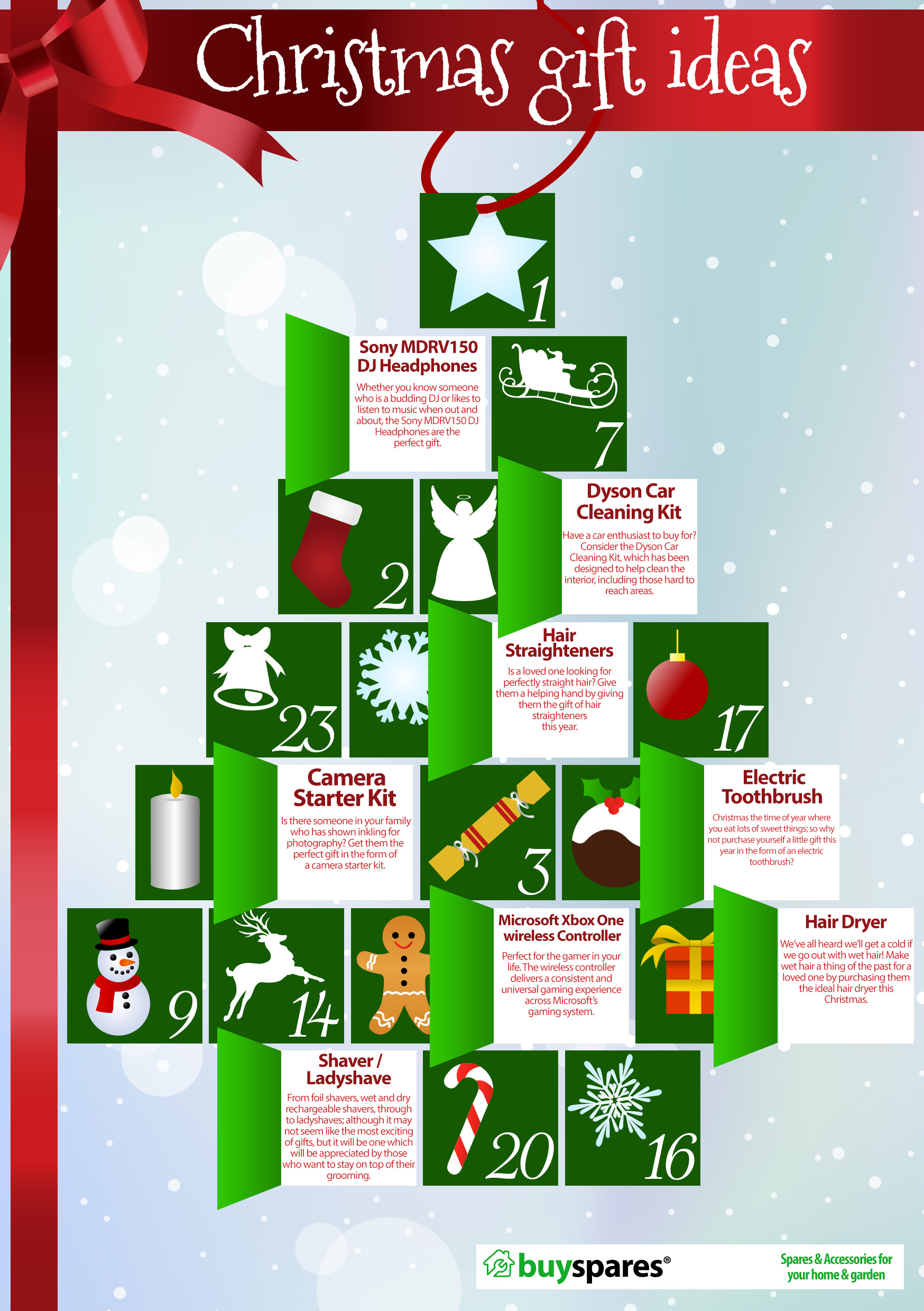 8 Christmas Gift Ideas For The Whole Family [Infographic ...