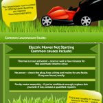 3 Ways To Get a Better Lawn Cut [infographic]