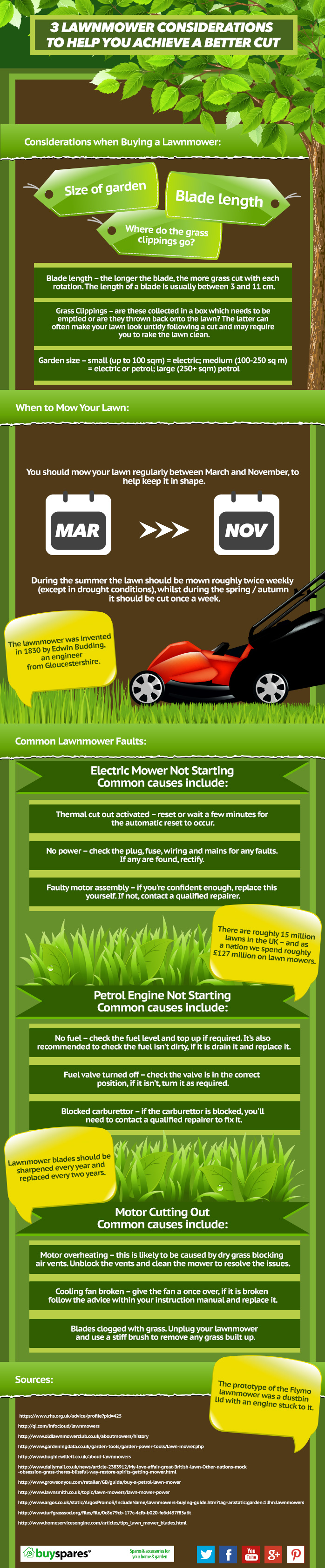 3 Considerations for Buying a Lawnmower