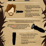 How To Achieve The Perfect Shave [infographic]