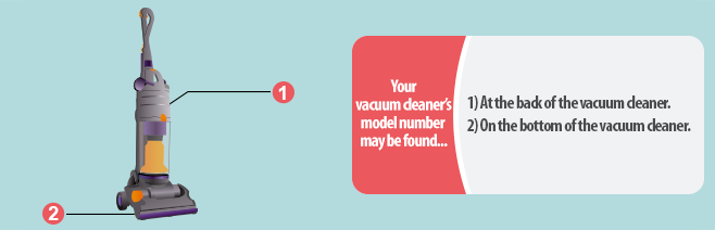 Vacuum Cleaner Model Number