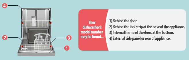 Find Your Dishwasher Model Number