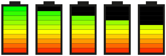 Batteries With Varying Amounts Of Power