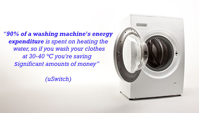 Washing Machine Energy Saving Quote