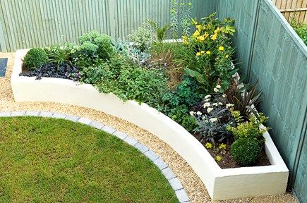 Raised Flower Beds In Garden